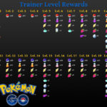Reward Level Up Pokemon Go